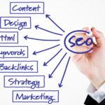 33 работающих совета по продвижению сайтов