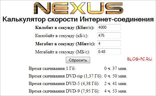 Мои данные калькулятора скорости Интернета
